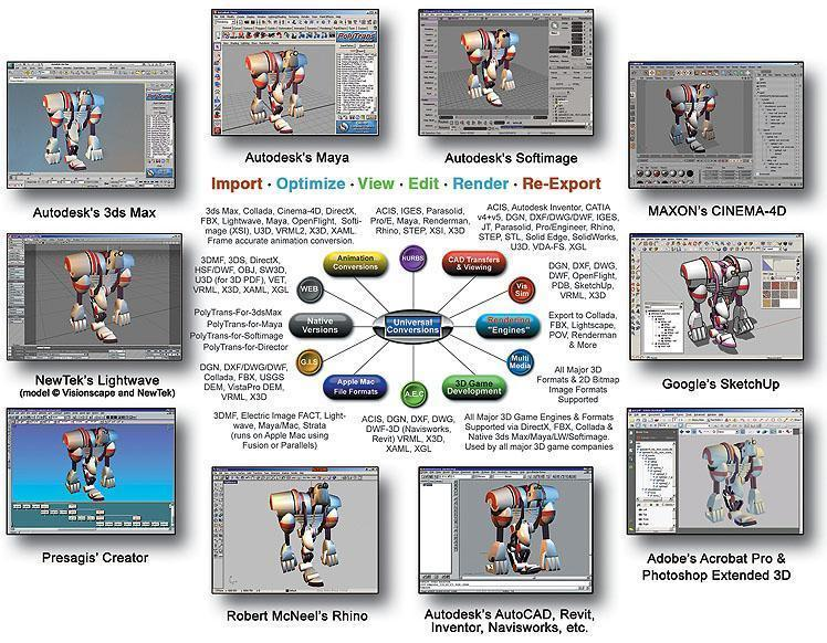 3D File Formats